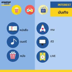 ยิงโฆษณา-Facebook-Ad-Targeting---Interest---ENTERTAINMENT-